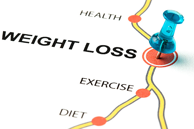 road map to weight loss