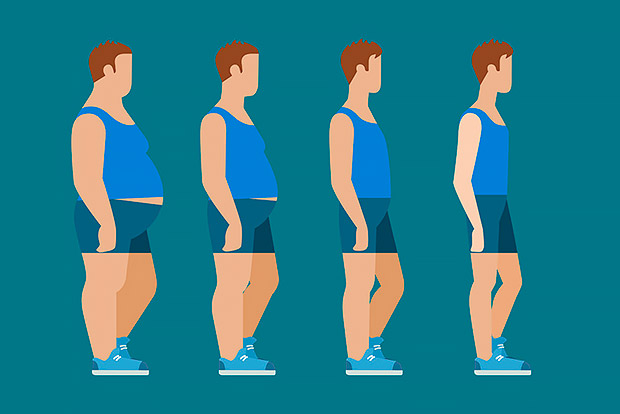 How to Start an Exercise Plan When You Are Obese