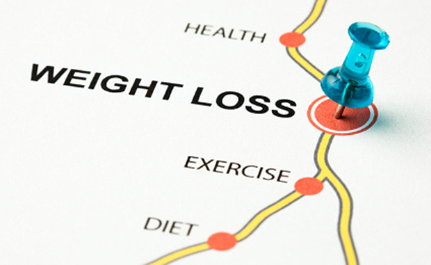weight loss map