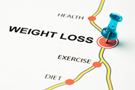 Weight Loss: What to Expect When Getting Started
